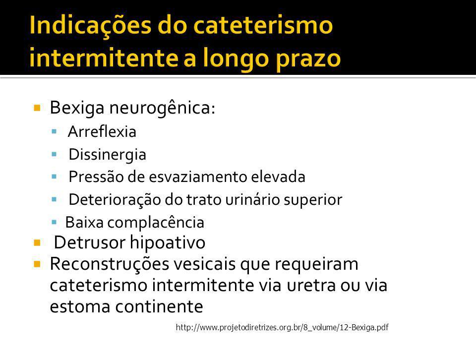 Indicações do cateterismo intermitente a longo prazo