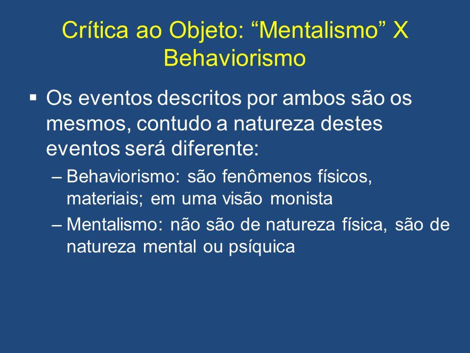 Crítica ao Objeto: Mentalismo X Behaviorismo