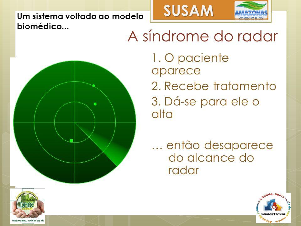 SUSAM A síndrome do radar 1. O paciente aparece 2. Recebe tratamento