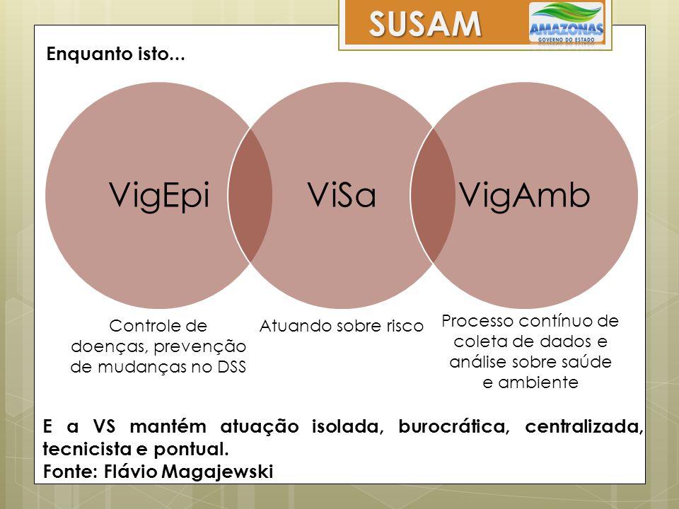 SUSAM VigEpi ViSa VigAmb Enquanto isto...