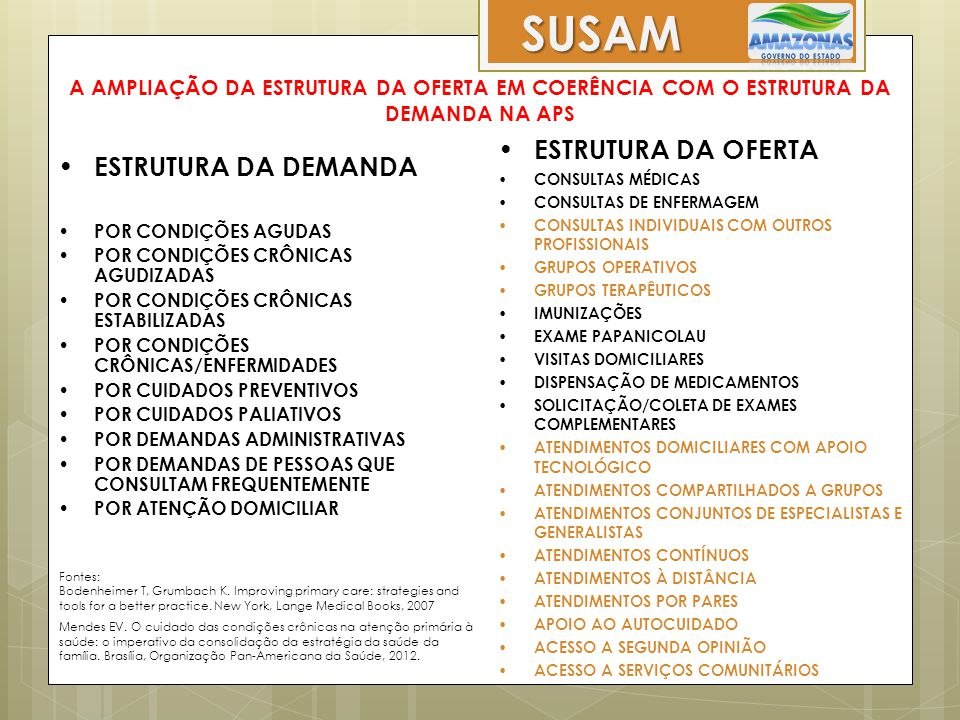 SUSAM ESTRUTURA DA OFERTA ESTRUTURA DA DEMANDA