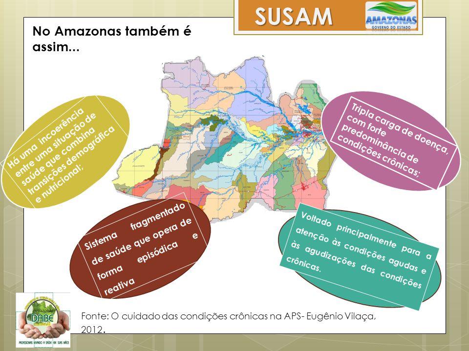 SUSAM No Amazonas também é assim...
