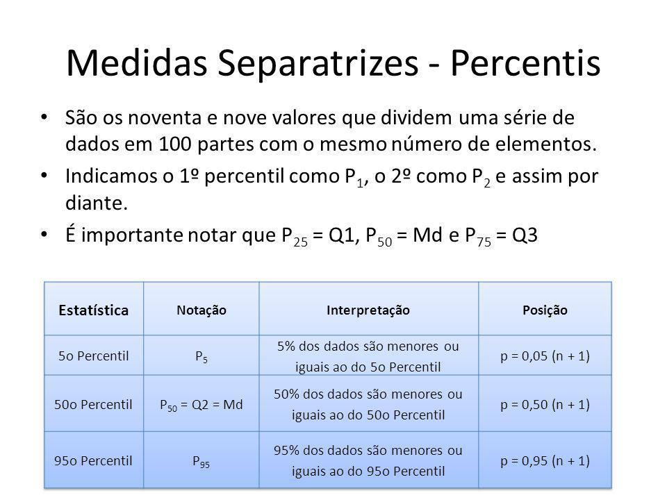 Medidas Separatrizes - Percentis