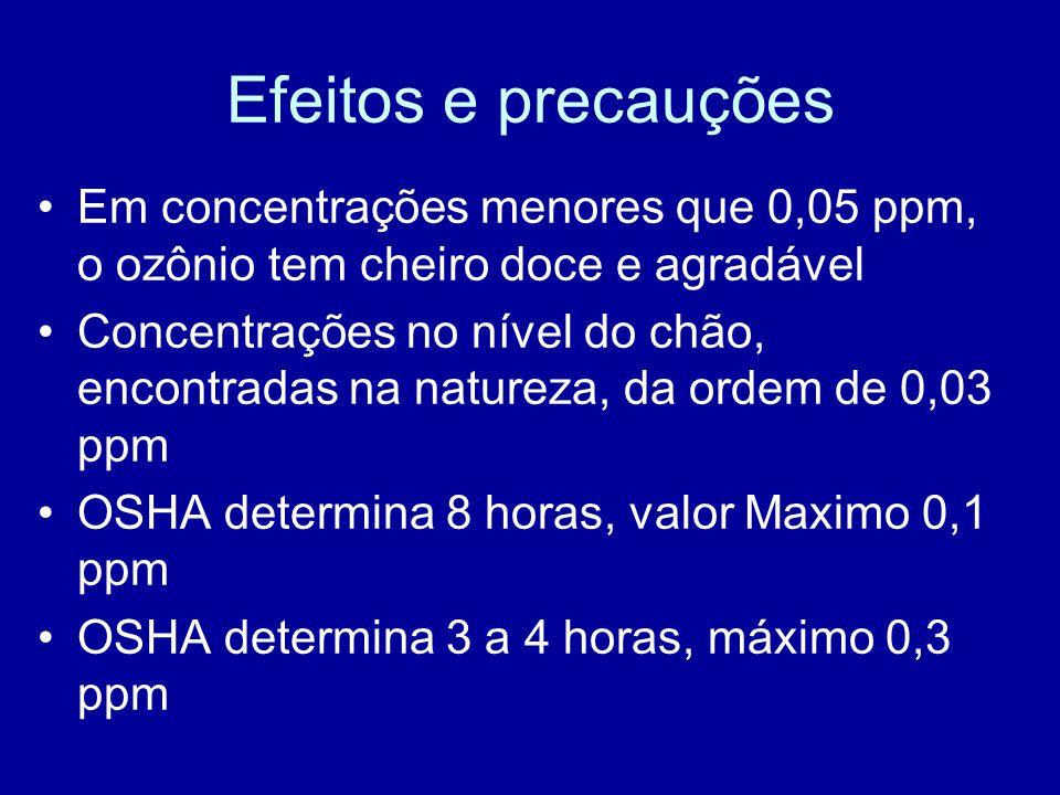 Efeitos e precauções Em concentrações menores que 0,05 ppm, o ozônio tem cheiro doce e agradável.