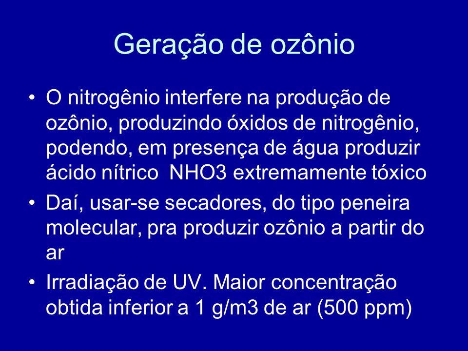 Geração de ozônio