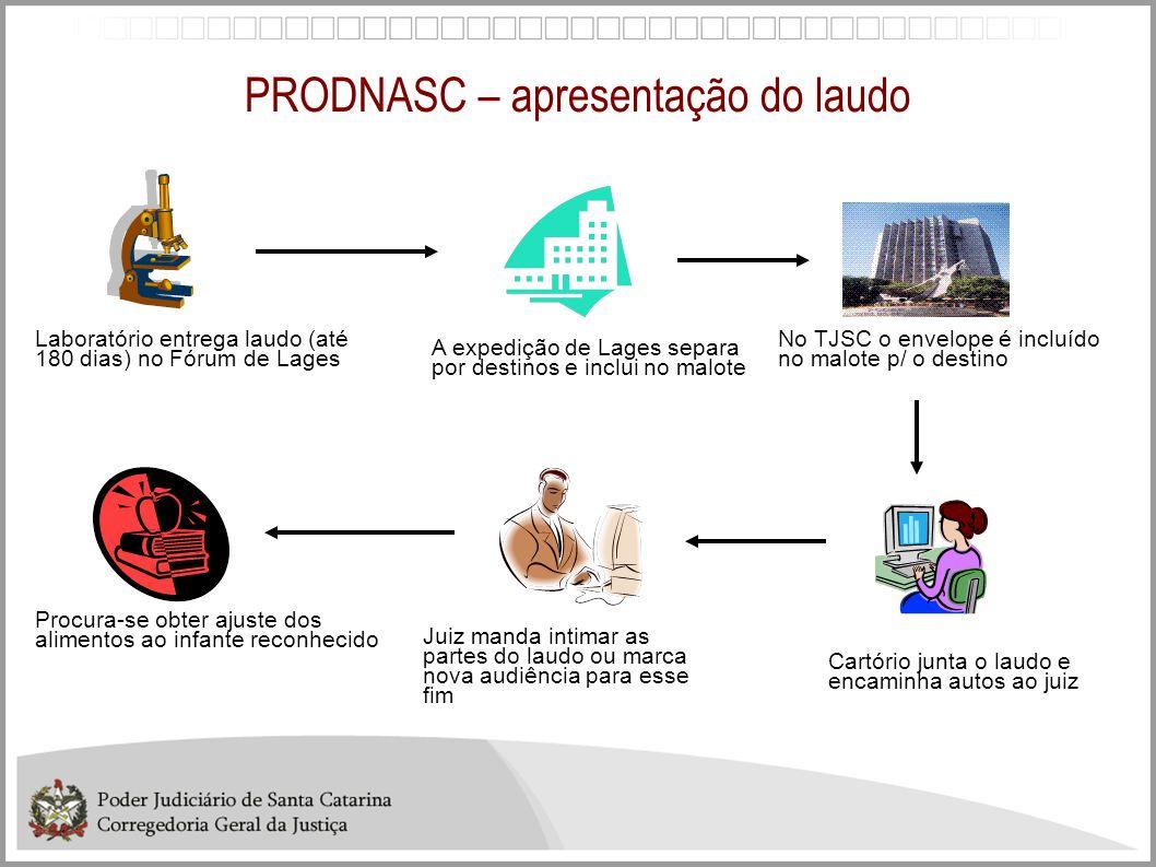PRODNASC – apresentação do laudo