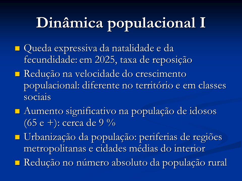 Dinâmica populacional I