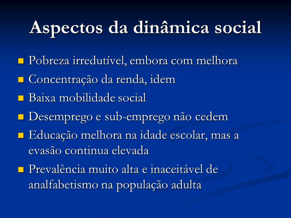 Aspectos da dinâmica social