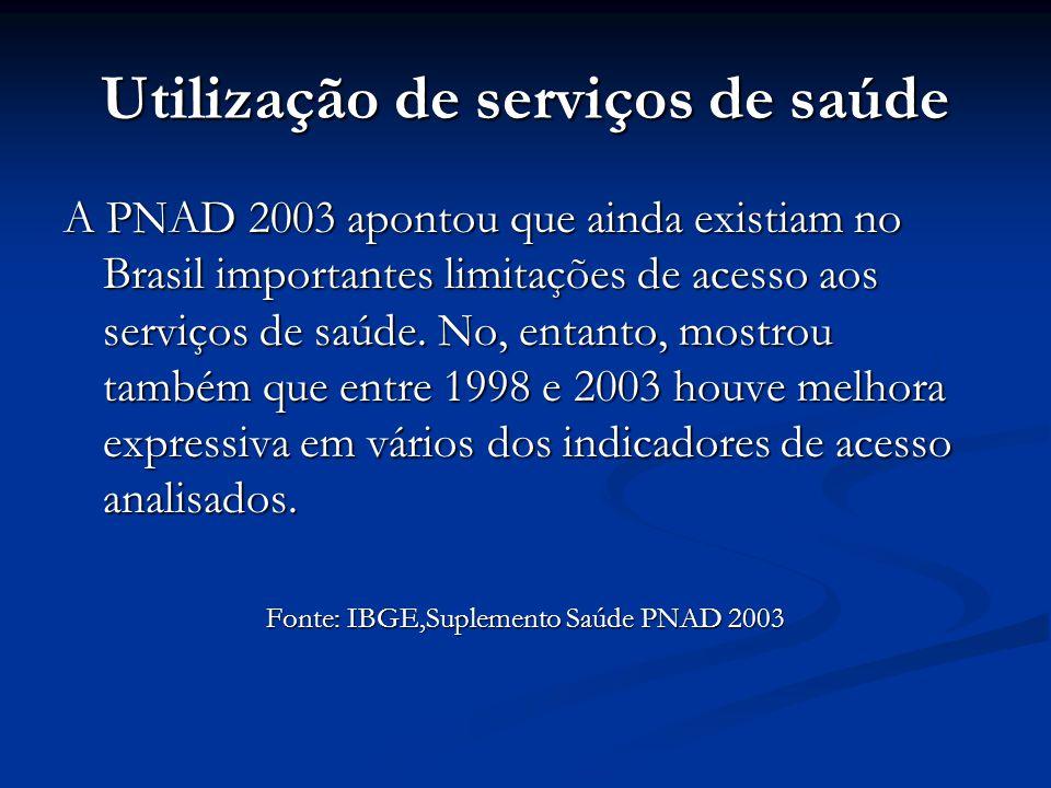 Utilização de serviços de saúde