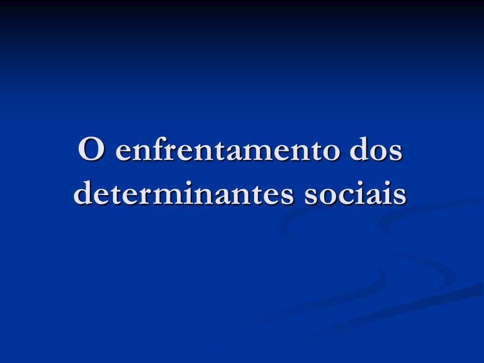O enfrentamento dos determinantes sociais