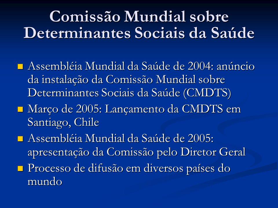 Comissão Mundial sobre Determinantes Sociais da Saúde