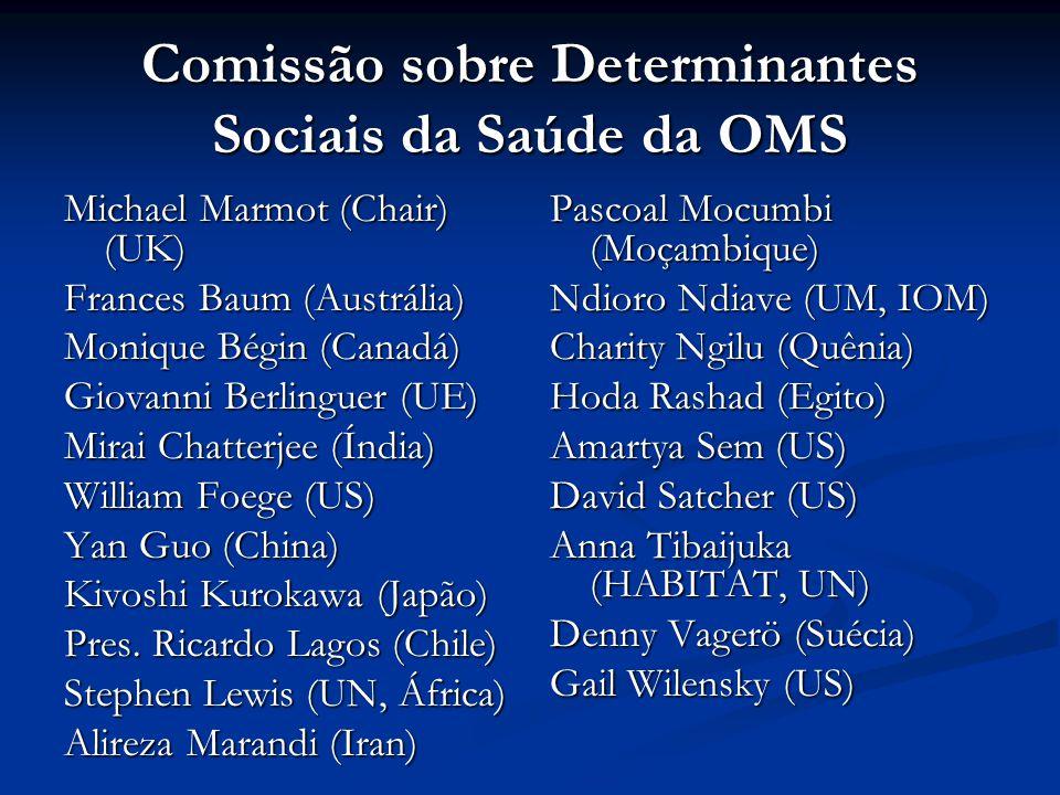 Comissão sobre Determinantes Sociais da Saúde da OMS