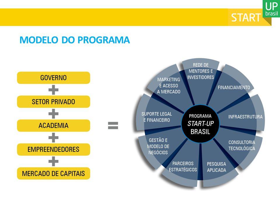 MODELO DO PROGRAMA