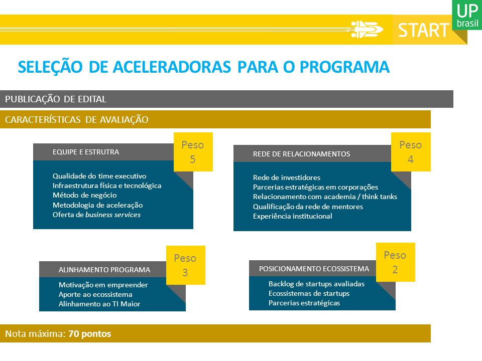 SELEÇÃO DE ACELERADORAS PARA O PROGRAMA