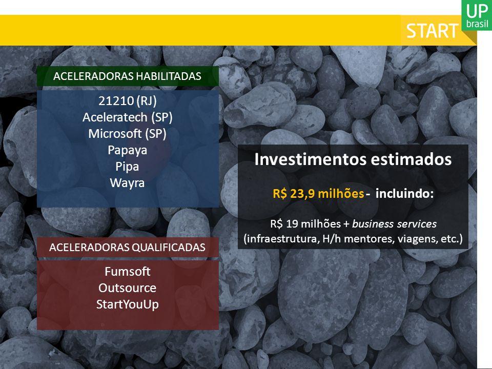 Investimentos estimados R$ 23,9 milhões - incluindo: