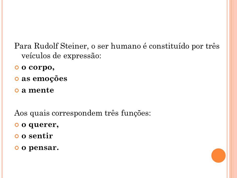Para Rudolf Steiner, o ser humano é constituído por três veículos de expressão: