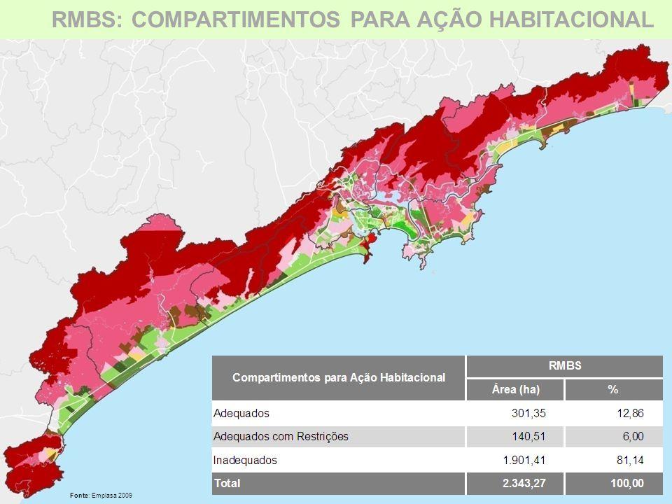 RMBS: COMPARTIMENTOS PARA AÇÃO HABITACIONAL