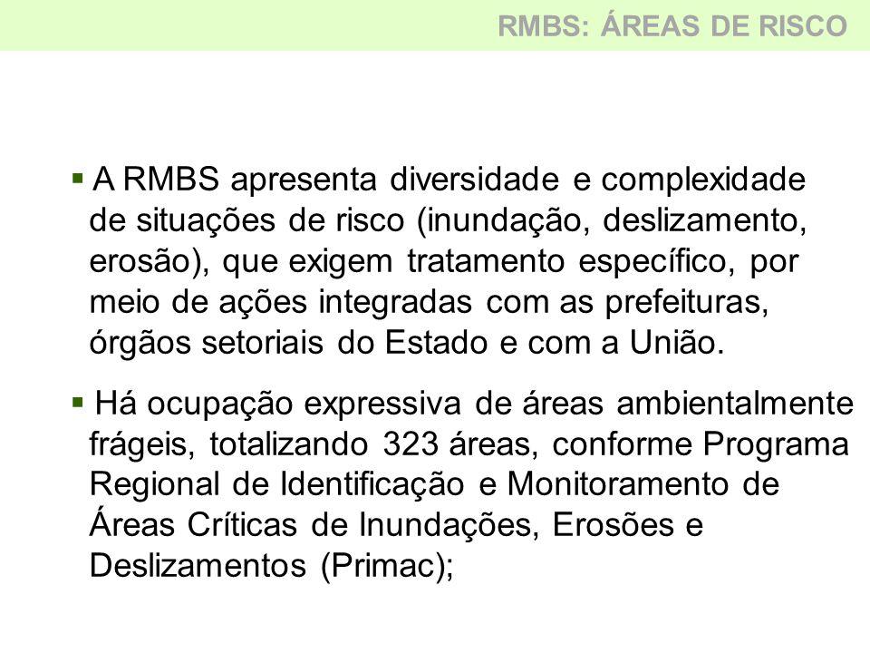 A RMBS apresenta diversidade e complexidade