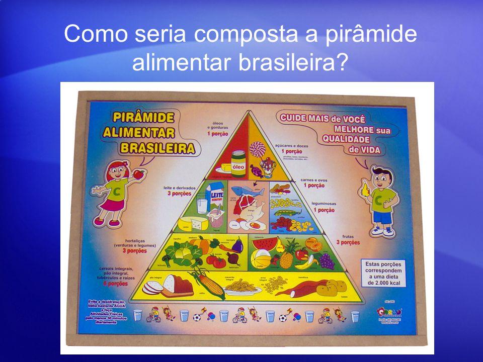 Como seria composta a pirâmide alimentar brasileira
