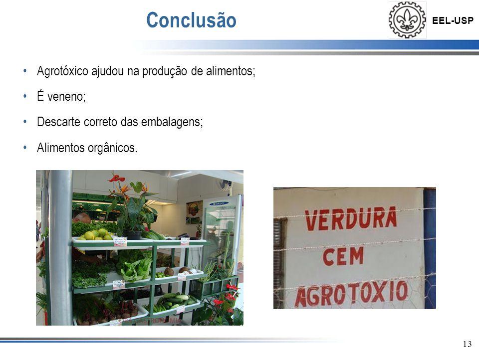 Conclusão Agrotóxico ajudou na produção de alimentos; É veneno;