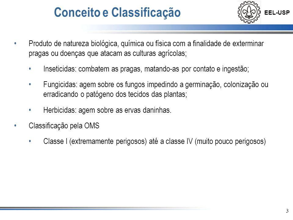Conceito e Classificação