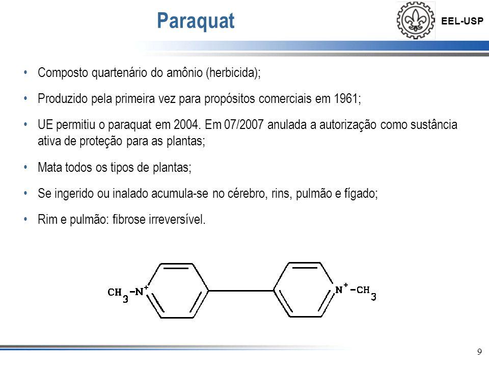 Paraquat Composto quartenário do amônio (herbicida);