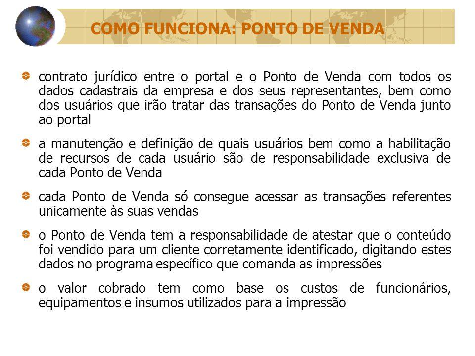 COMO FUNCIONA: PONTO DE VENDA