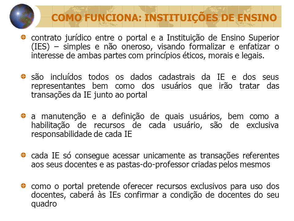 COMO FUNCIONA: INSTITUIÇÕES DE ENSINO