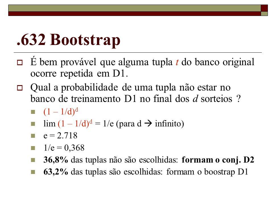 .632 Bootstrap É bem provável que alguma tupla t do banco original ocorre repetida em D1.