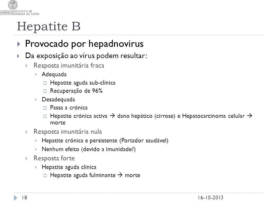 Hepatite B Provocado por hepadnovirus