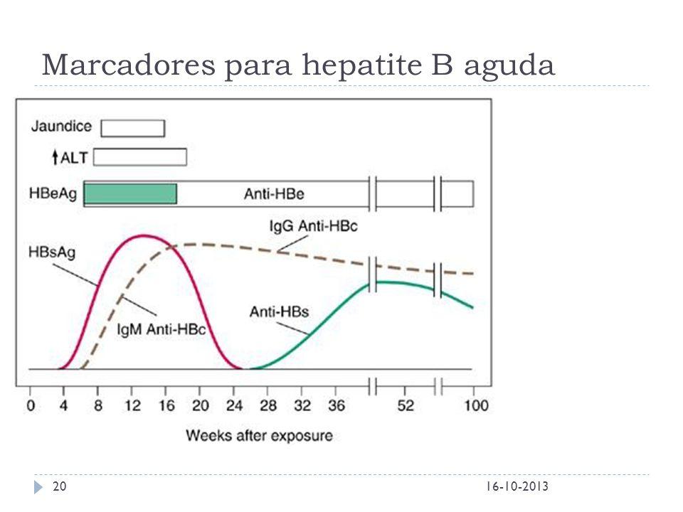 Marcadores para hepatite B aguda