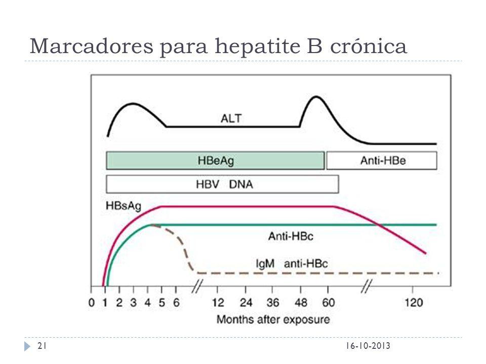 Marcadores para hepatite B crónica