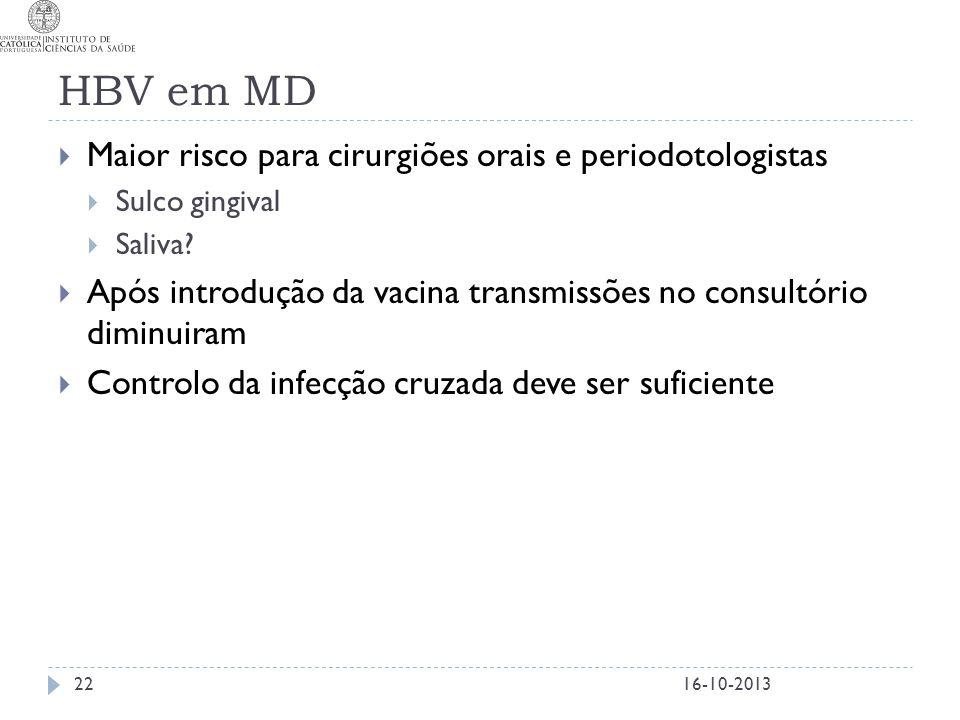 HBV em MD Maior risco para cirurgiões orais e periodotologistas