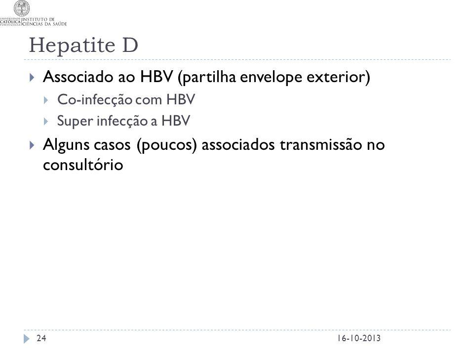 Hepatite D Associado ao HBV (partilha envelope exterior)