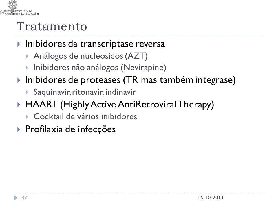 Tratamento Inibidores da transcriptase reversa