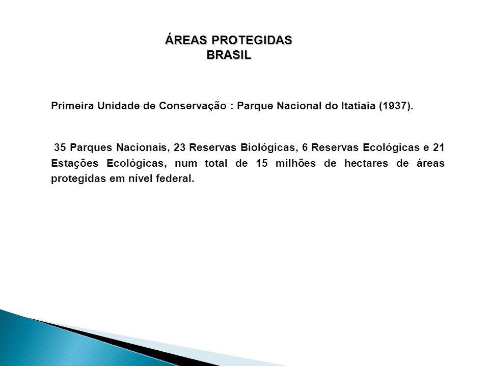 ÁREAS PROTEGIDAS BRASIL