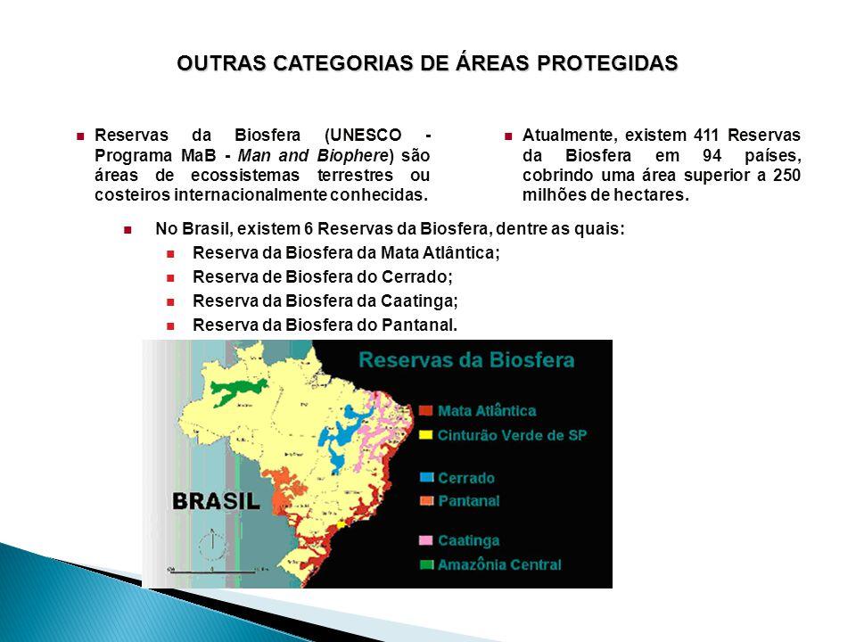 Outras Categorias de Áreas Protegidas