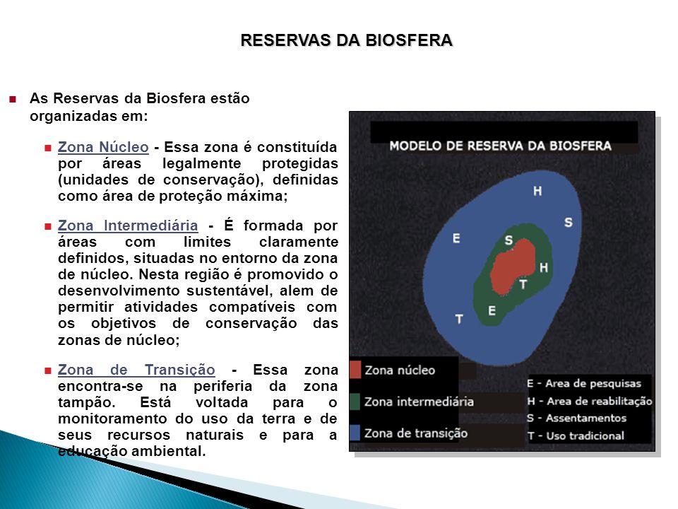 Reservas da Biosfera RESERVAS DA BIOSFERA