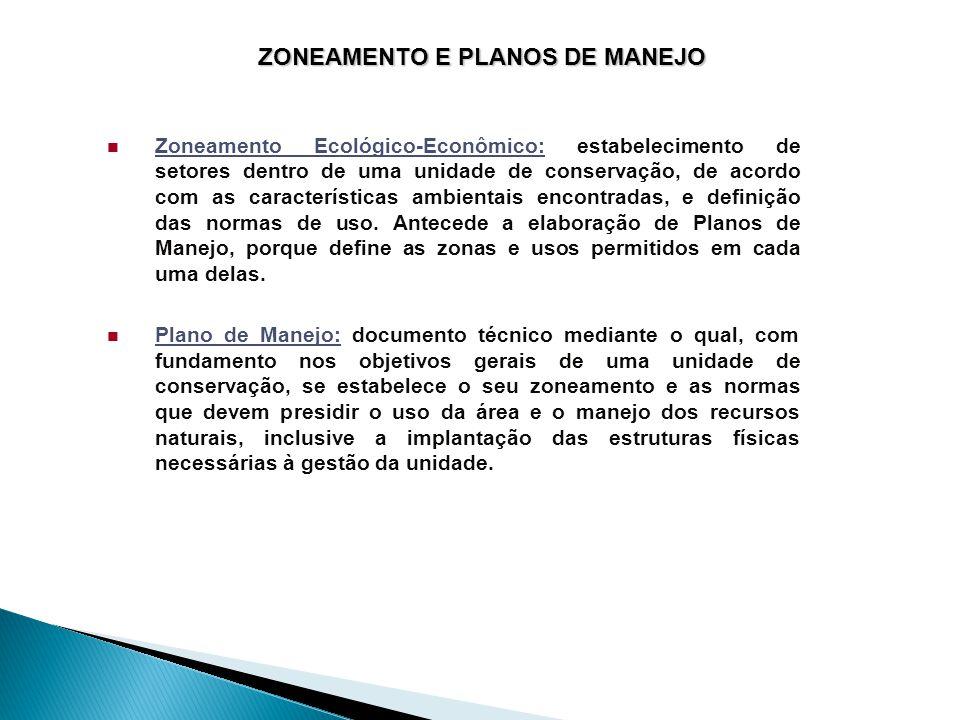 Zoneamento e Planos de Manejo