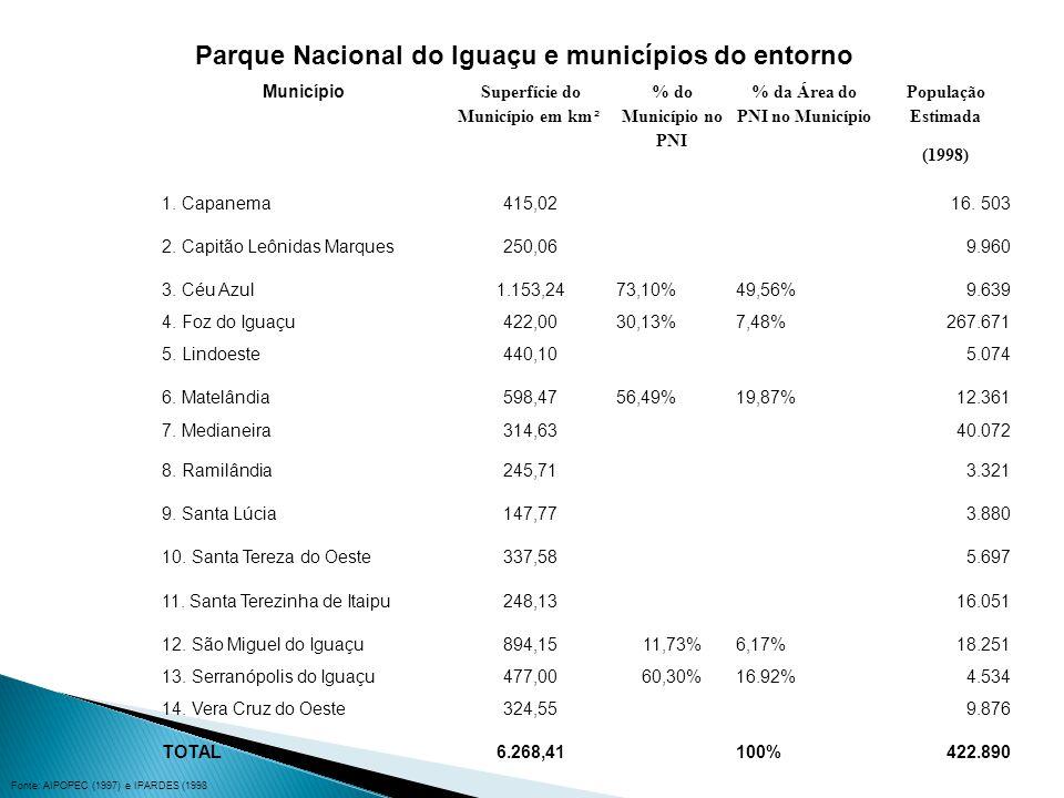 Parque Nacional do Iguaçu e municípios do entorno