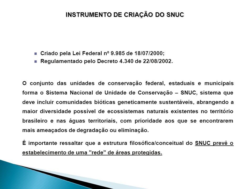 Instrumento de Criação do SNUC