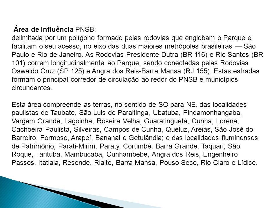 Área de influência PNSB: