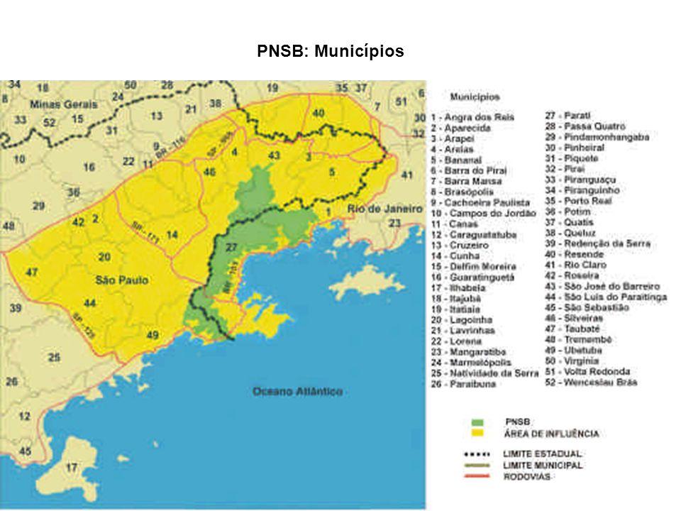 PNSB: Municípios
