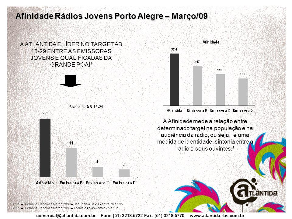 Afinidade Rádios Jovens Porto Alegre – Março/09