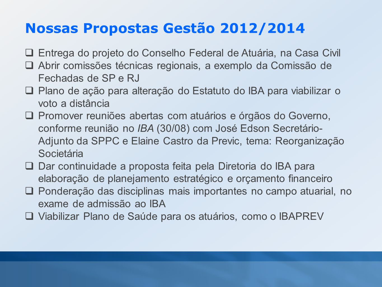 Nossas Propostas Gestão 2012/2014