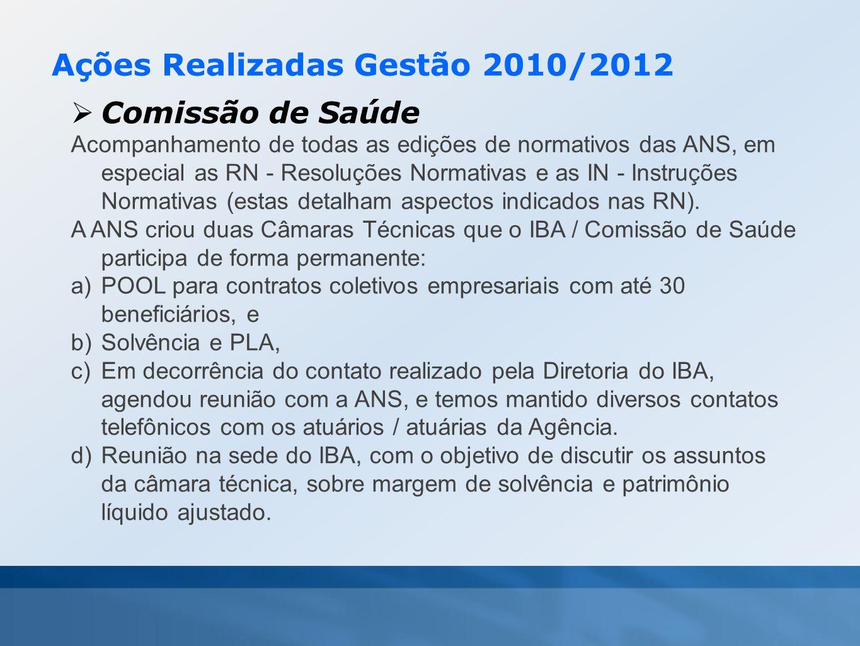 Ações Realizadas Gestão 2010/2012