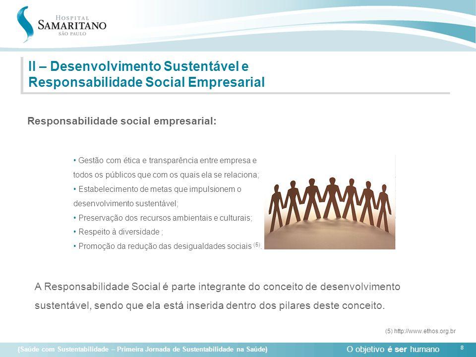 II – Desenvolvimento Sustentável e Responsabilidade Social Empresarial