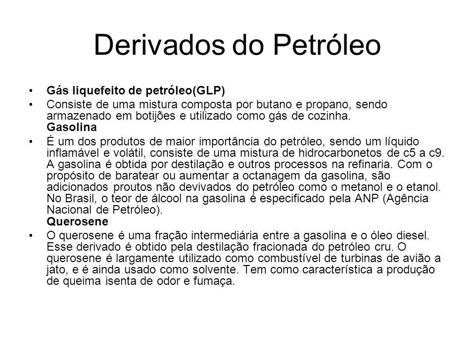 Derivados do Petróleo Gás liquefeito de petróleo(GLP)