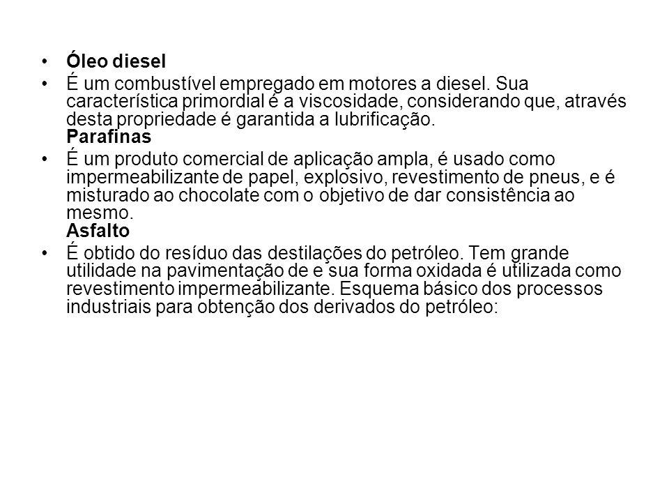 Óleo diesel