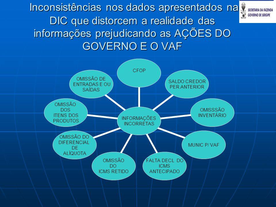 Inconsistências nos dados apresentados na DIC que distorcem a realidade das informações prejudicando as AÇÕES DO GOVERNO E O VAF